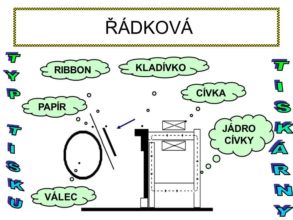 ŘÁDKOVÁ VÁLEC PAPÍR RIBBON KLADÍVKO CÍVKA JÁDRO CÍVKY