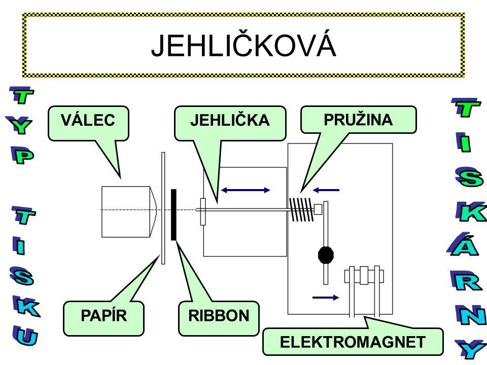 JEHLIČKOVÁ VÁLEC PAPÍRRIBBON JEHLIČKA ELEKTROMAGNET PRUŽINA