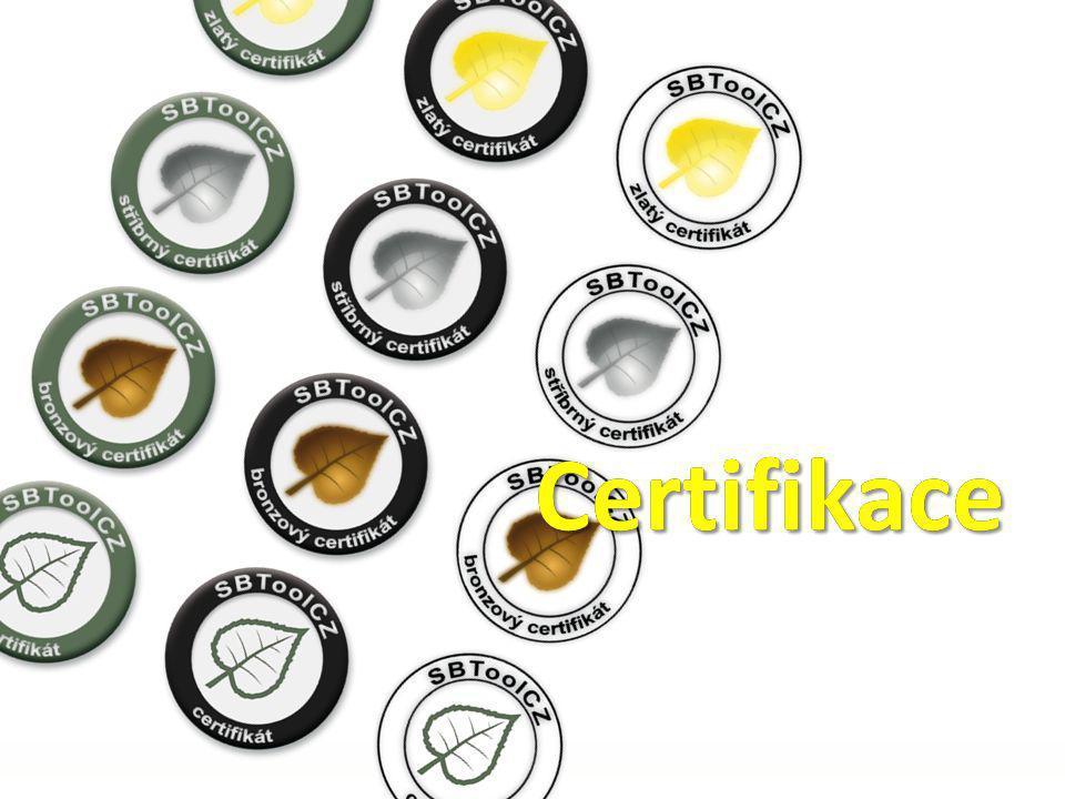 CertifikaceCertifikace