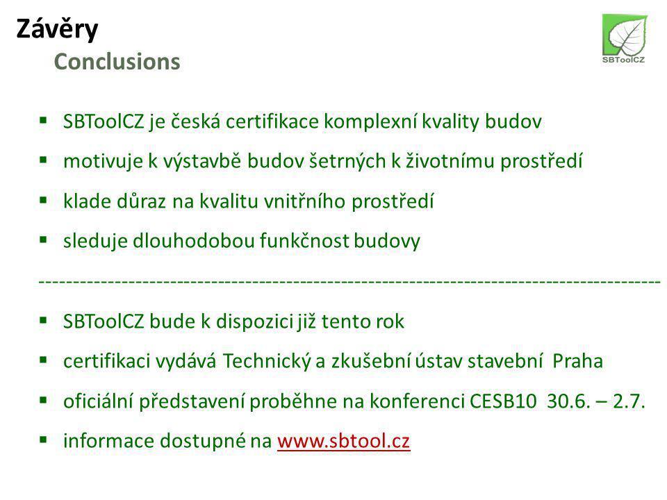 Závěry Conclusions  SBToolCZ je česká certifikace komplexní kvality budov  motivuje k výstavbě budov šetrných k životnímu prostředí  klade důraz na kvalitu vnitřního prostředí  sleduje dlouhodobou funkčnost budovy -------------------------------------------------------------------------------------------  SBToolCZ bude k dispozici již tento rok  certifikaci vydává Technický a zkušební ústav stavební Praha  oficiální představení proběhne na konferenci CESB10 30.6.