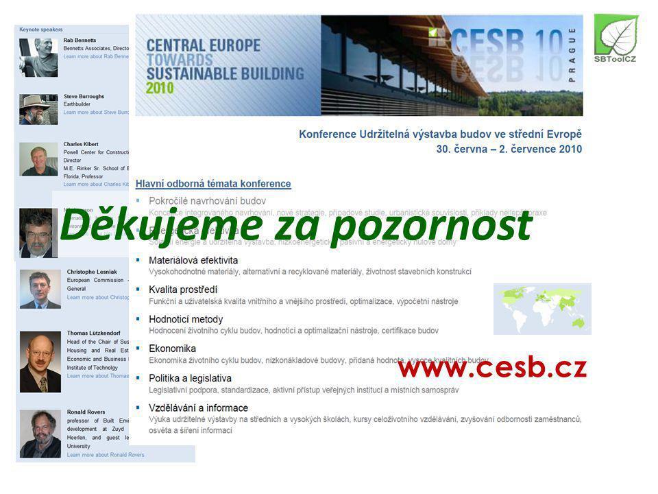 www.cesb.cz Děkujeme za pozornost