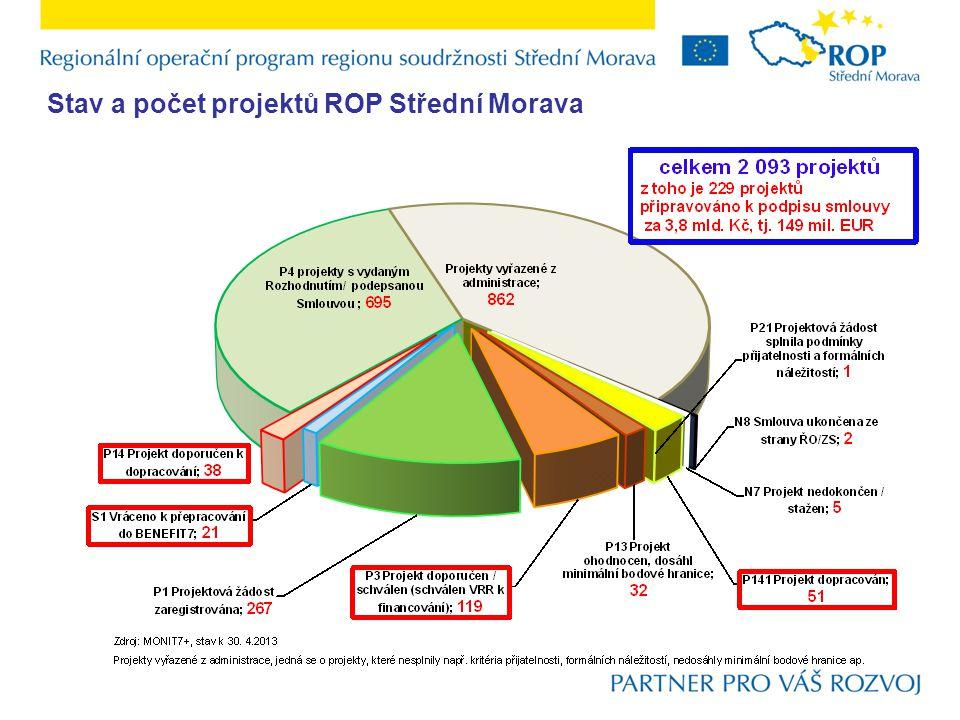 Stav a počet projektů ROP Střední Morava