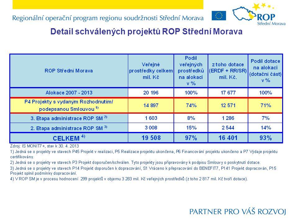 Detail schválených projektů ROP Střední Morava