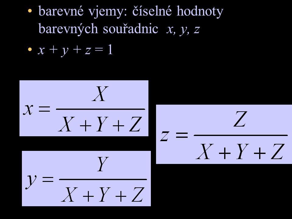 barevné vjemy: číselné hodnoty barevných souřadnic x, y, z x + y + z = 1