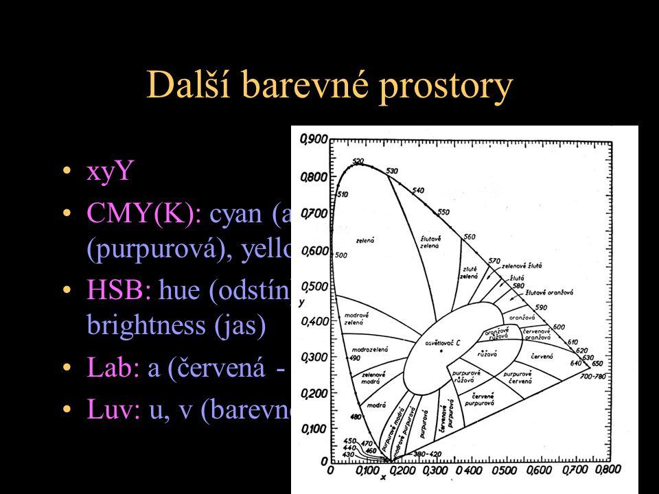 Další barevné prostory xyY CMY(K): cyan (azurová), magenta (purpurová), yellow (žlutá) - subtraktivní HSB: hue (odstín), saturation (nasycení), bright