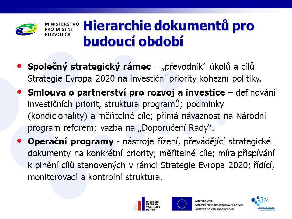 """Hierarchie dokumentů pro budoucí období Společný strategický rámec – """"převodník úkolů a cílů Strategie Evropa 2020 na investiční priority kohezní politiky."""