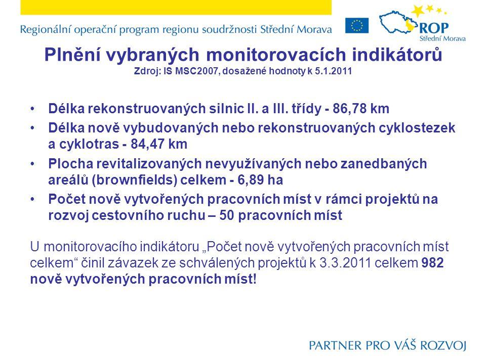 Plnění vybraných monitorovacích indikátorů Zdroj: IS MSC2007, dosažené hodnoty k 5.1.2011 Délka rekonstruovaných silnic II.