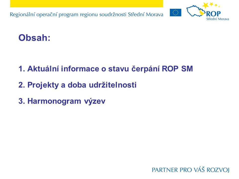 Vlivy na finanční alokaci ROP Střední Morava: Usnesením vlády ČR ze srpna a září 2010 přišel ROP Střední Morava o 720 mil.