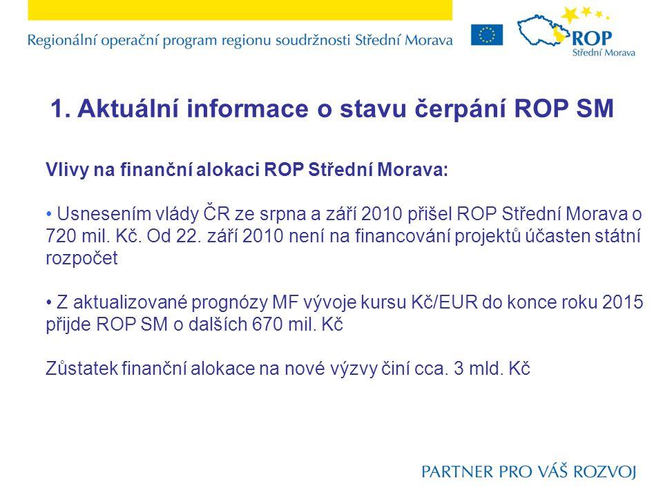 Nejčastěji využívané informační zdroje o ROP SM Zdroj: dotazníkové šetření ÚRR 12/2010 – 01/2011, celkem 507 vyplněných dotazníků - děkujeme