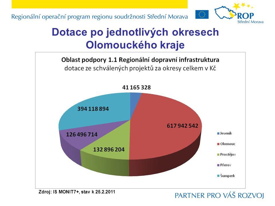 Dotace po jednotlivých okresech Olomouckého kraje Zdroj: IS MONIT7+, stav k 25.2.2011