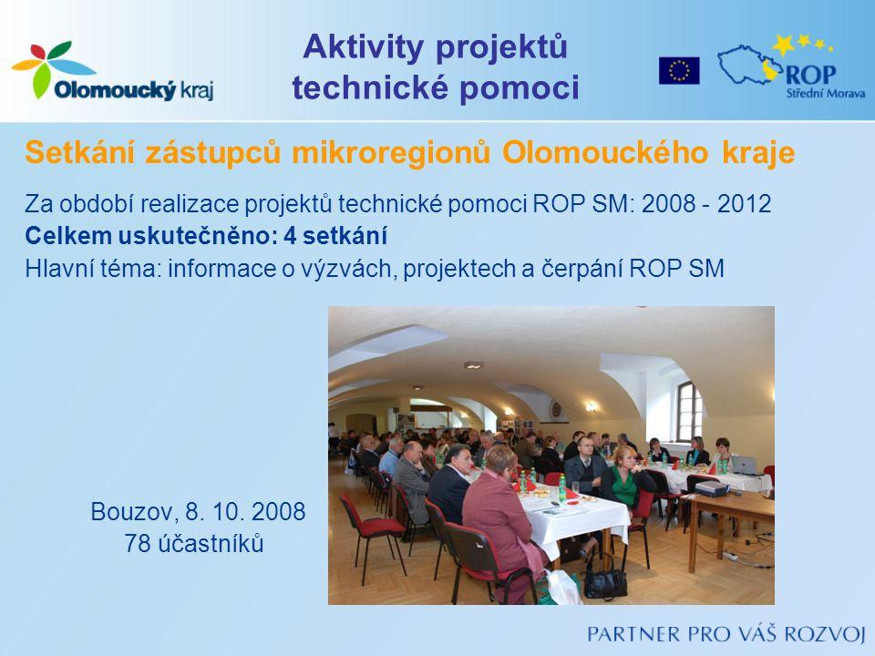 Setkání zástupců mikroregionů Olomouckého kraje Za období realizace projektů technické pomoci ROP SM: 2008 - 2012 Celkem uskutečněno: 4 setkání Hlavní