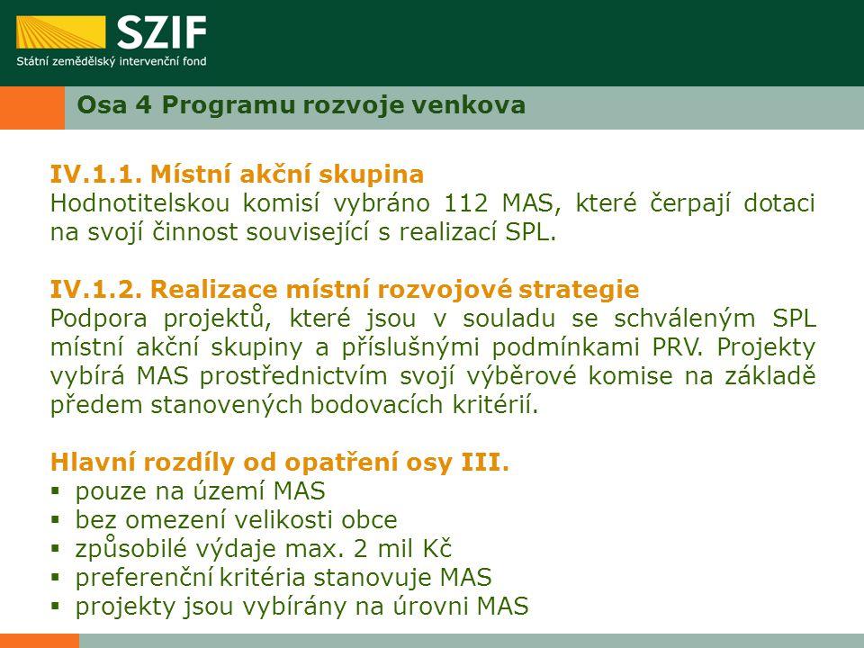 Osa 4 Programu rozvoje venkova IV.1.1.