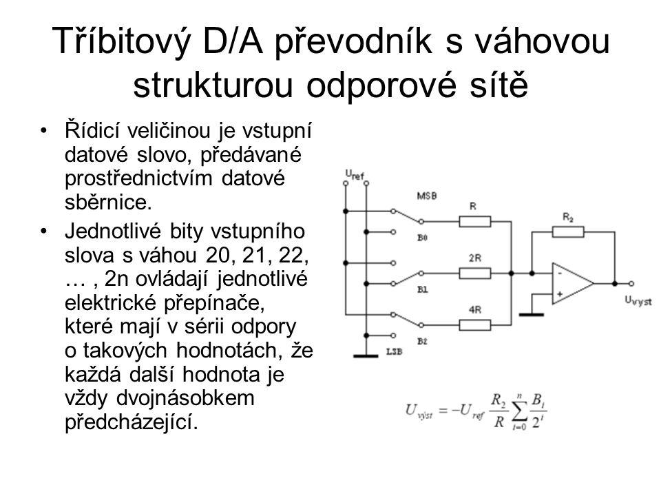 Tříbitový D/A převodník s váhovou strukturou odporové sítě Řídicí veličinou je vstupní datové slovo, předávané prostřednictvím datové sběrnice. Jednot