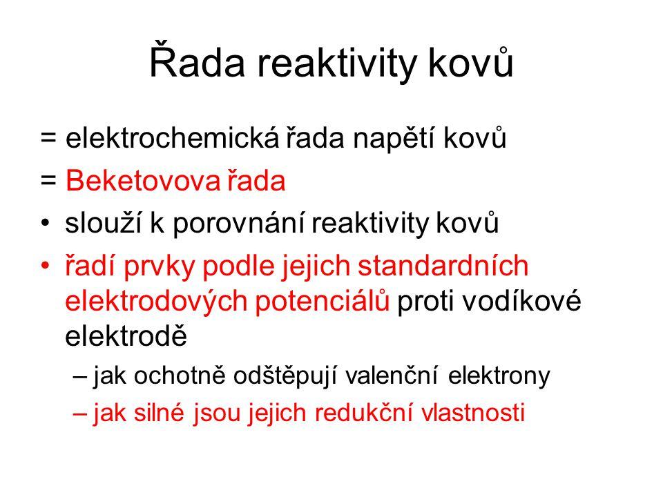 Řada reaktivity kovů = elektrochemická řada napětí kovů = Beketovova řada slouží k porovnání reaktivity kovů řadí prvky podle jejich standardních elek