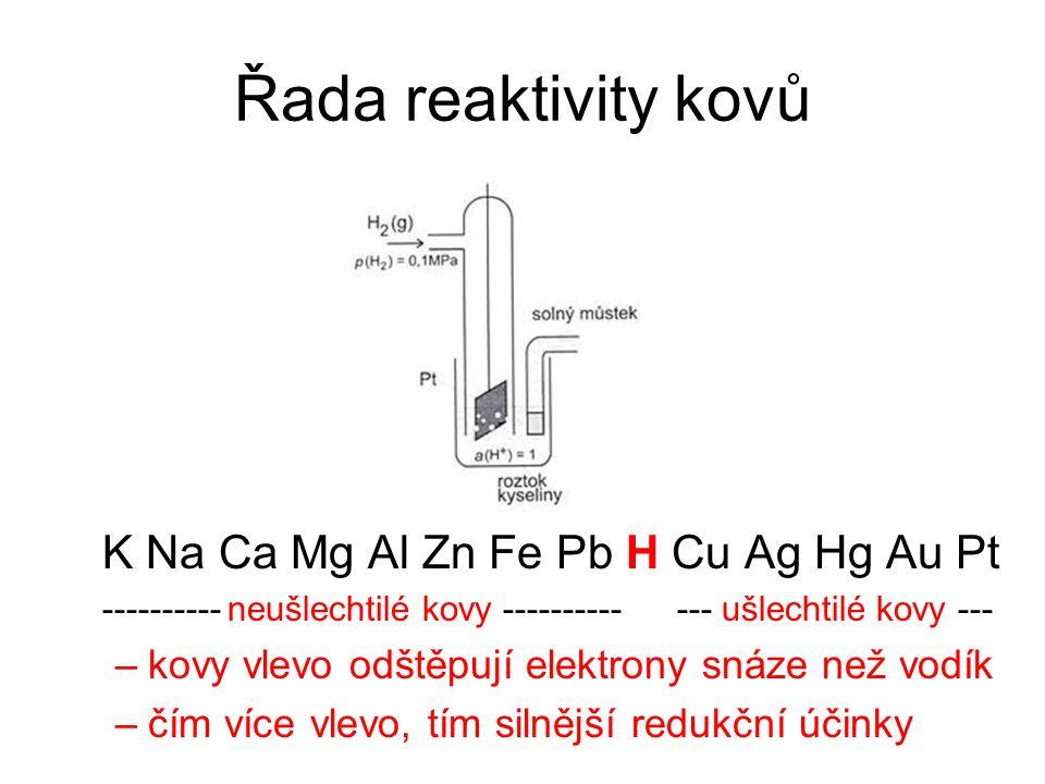 Řada reaktivity kovů K Na Ca Mg Al Zn Fe Pb H Cu Ag Hg Au Pt ---------- neušlechtilé kovy ---------- --- ušlechtilé kovy --- –kovy vlevo odštěpují ele