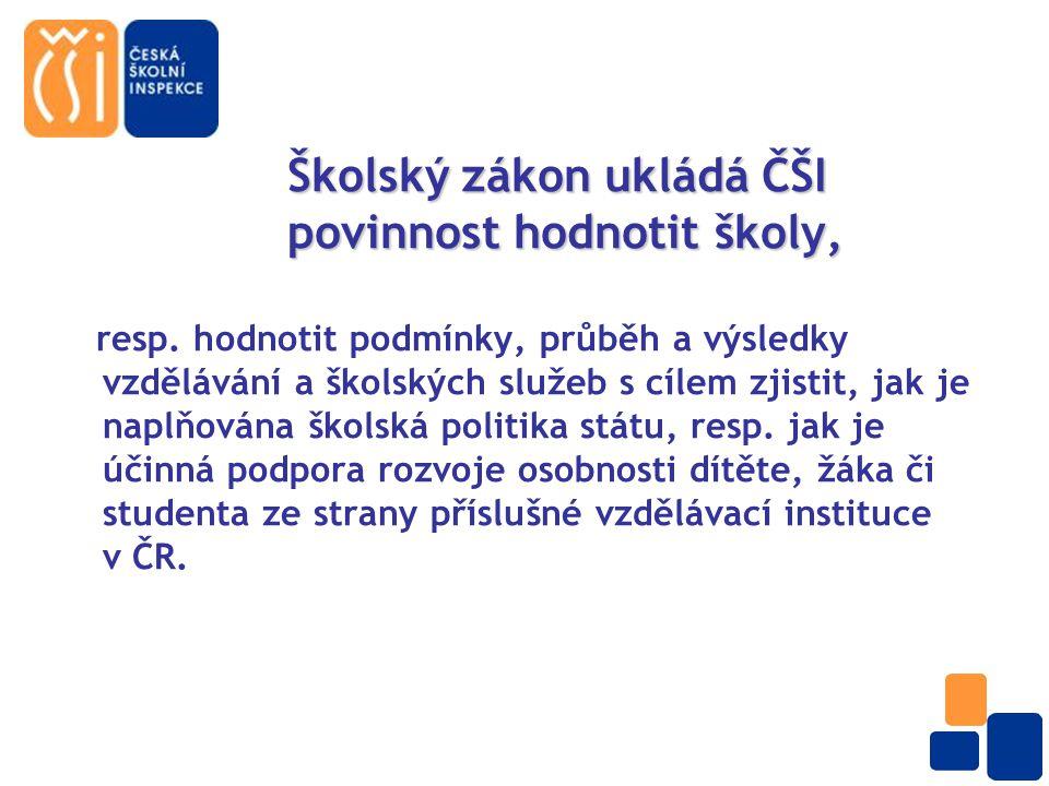 Zdroje: Výroční zprávy ČŠI 2005/2006, 2007/2008 Učitelské noviny a Školství – ročník 2007, 2008, 2009 Zpráva ČŠI - Projekt efektivní autoevaluace škol RVP ZV Školský zákon, vyhláška č.