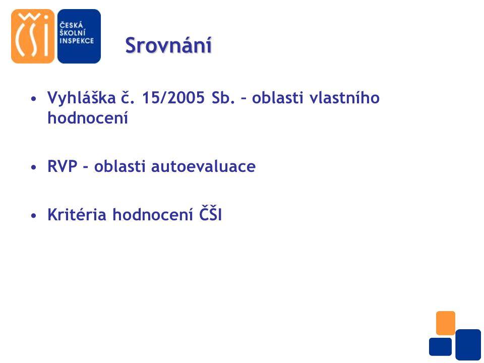 Jaké jsou zkušenosti České školní inspekce s vlastním hodnocením škol a s vlastním hodnocením škol a čím vlastní hodnocení pro ČŠI je?