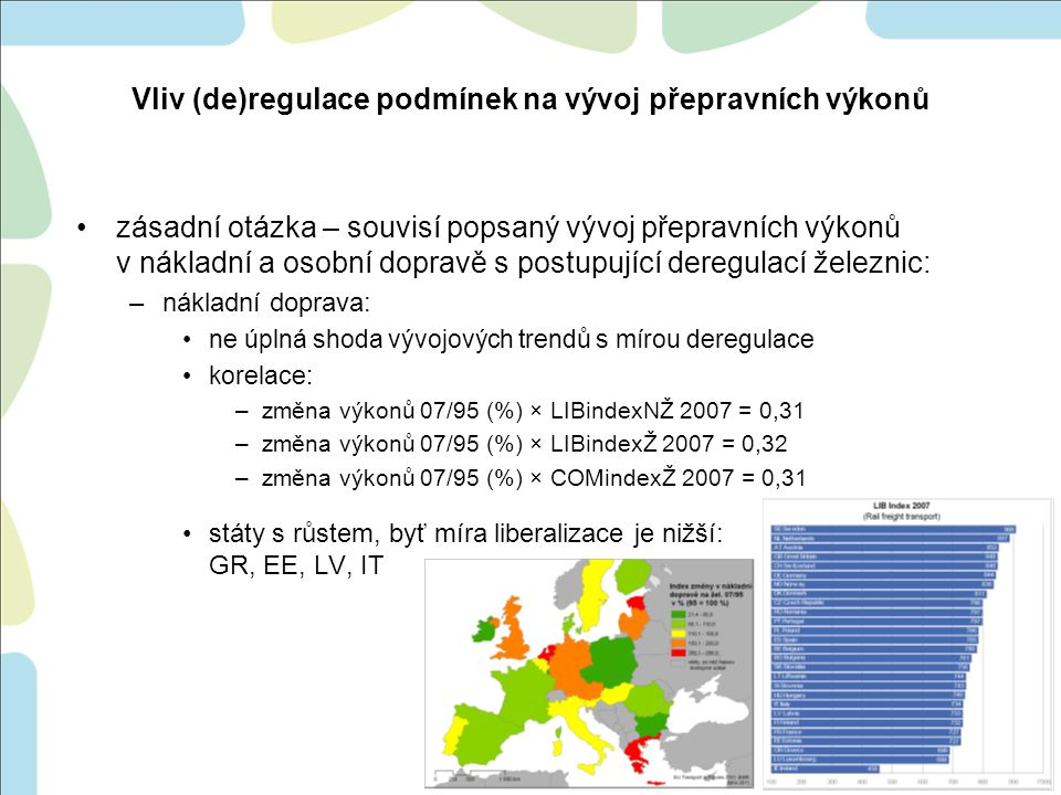 Vliv (de)regulace podmínek na vývoj přepravních výkonů zásadní otázka – souvisí popsaný vývoj přepravních výkonů v nákladní a osobní dopravě s postupující deregulací železnic: –nákladní doprava: ne úplná shoda vývojových trendů s mírou deregulace korelace: –změna výkonů 07/95 (%) × LIBindexNŽ 2007 = 0,31 –změna výkonů 07/95 (%) × LIBindexŽ 2007 = 0,32 –změna výkonů 07/95 (%) × COMindexŽ 2007 = 0,31 státy s růstem, byť míra liberalizace je nižší: GR, EE, LV, IT