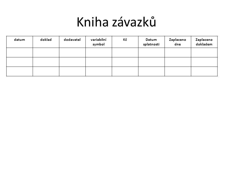 Kniha závazků datumdokladdodavatelvariabilní symbol KčDatum splatnosti Zaplaceno dne Zaplaceno dokladem
