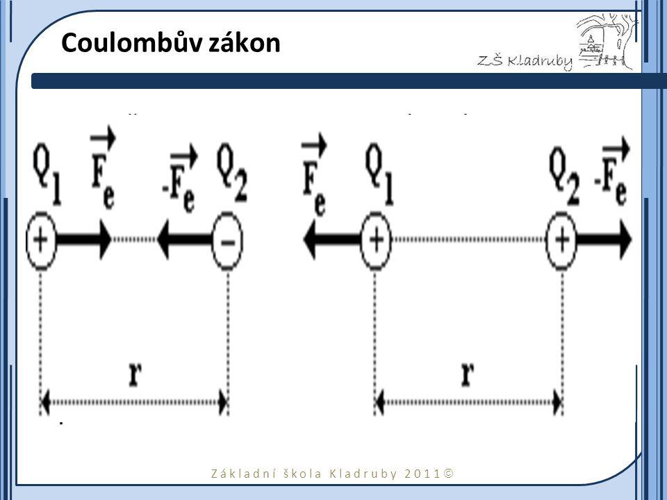 Základní škola Kladruby 2011  Coulombův zákon