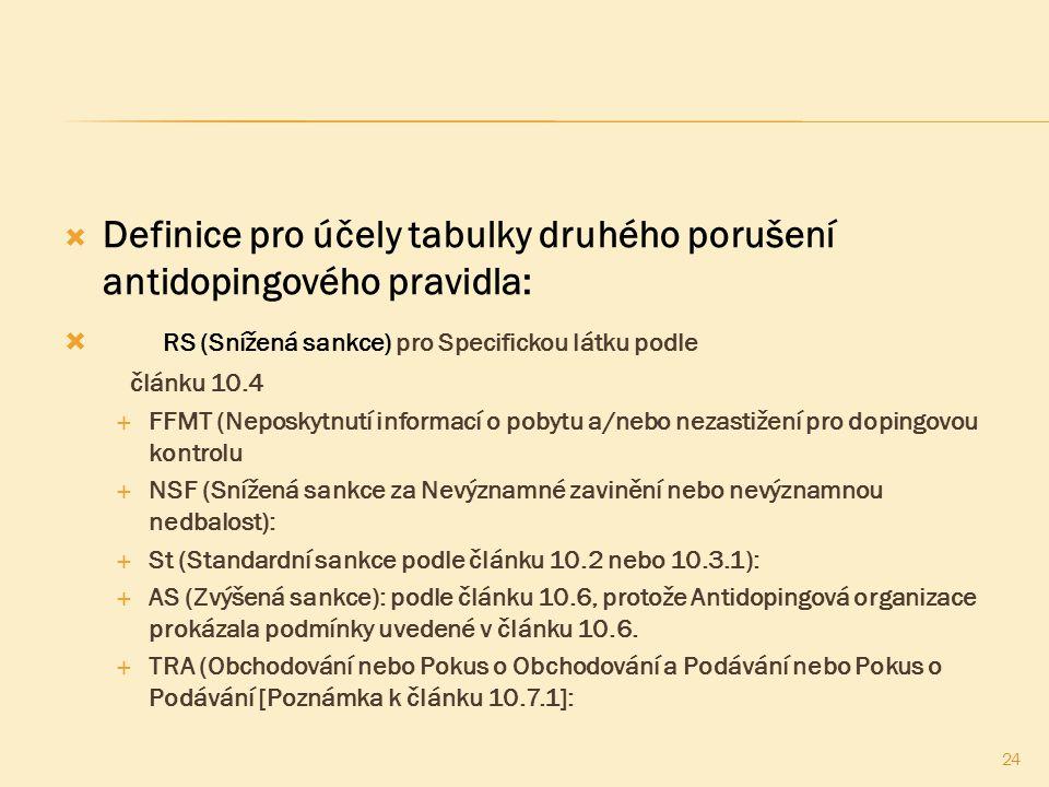  Definice pro účely tabulky druhého porušení antidopingového pravidla:  RS (Snížená sankce) pro Specifickou látku podle článku 10.4  FFMT (Neposkyt