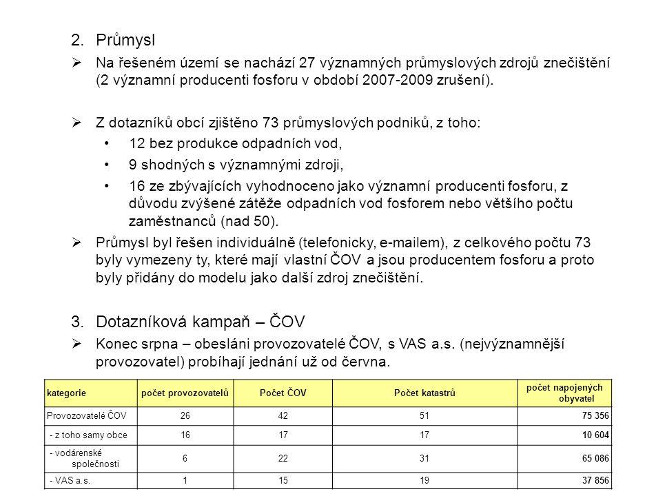 2.Průmysl  Na řešeném území se nachází 27 významných průmyslových zdrojů znečištění (2 významní producenti fosforu v období 2007-2009 zrušení).