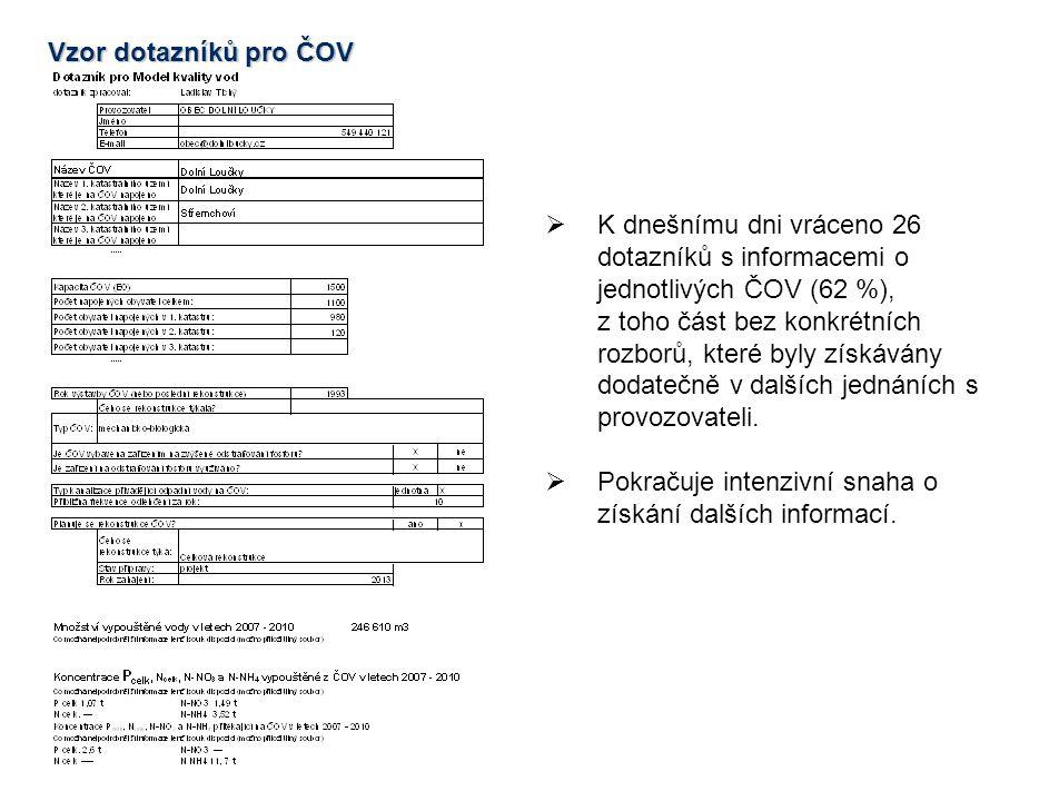 Vzor dotazníků pro ČOV  K dnešnímu dni vráceno 26 dotazníků s informacemi o jednotlivých ČOV (62 %), z toho část bez konkrétních rozborů, které byly získávány dodatečně v dalších jednáních s provozovateli.