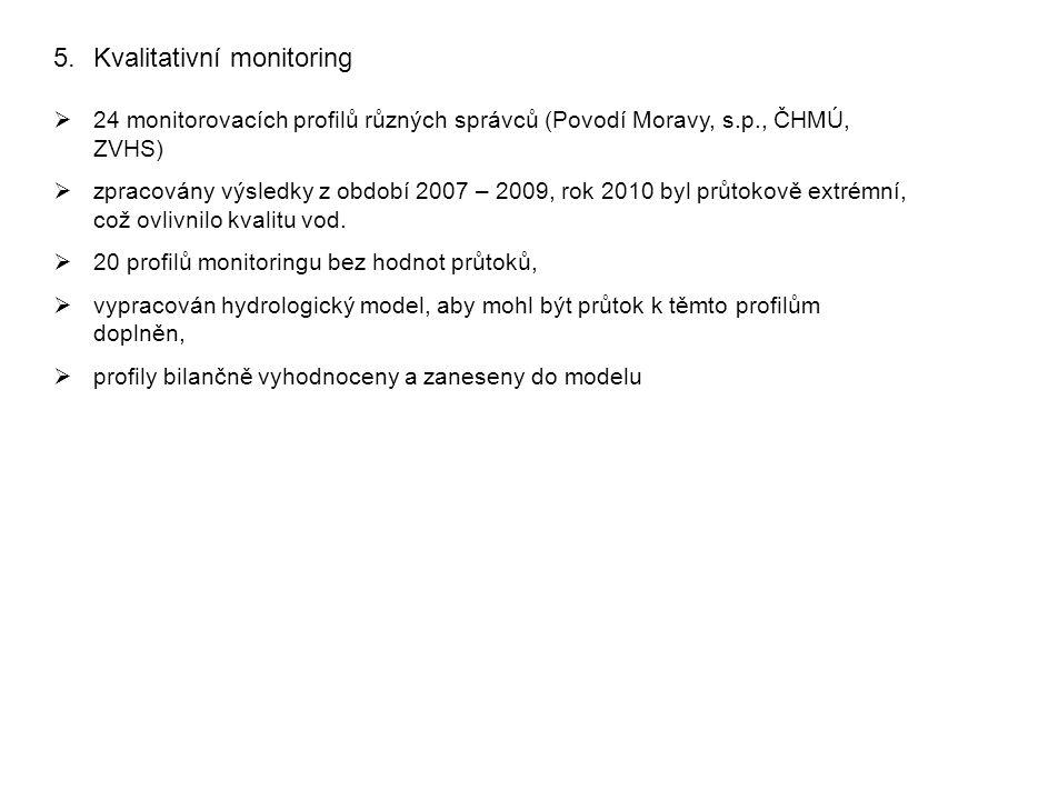 5.Kvalitativní monitoring  24 monitorovacích profilů různých správců (Povodí Moravy, s.p., ČHMÚ, ZVHS)  zpracovány výsledky z období 2007 – 2009, rok 2010 byl průtokově extrémní, což ovlivnilo kvalitu vod.
