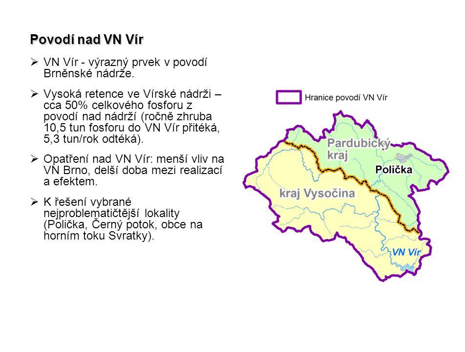 Povodí nad VN Vír  VN Vír - výrazný prvek v povodí Brněnské nádrže.  Vysoká retence ve Vírské nádrži – cca 50% celkového fosforu z povodí nad nádrží