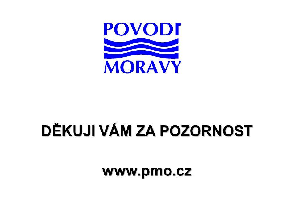 DĚKUJI VÁM ZA POZORNOST www.pmo.cz