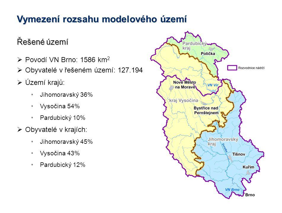 Řešené území  Povodí VN Brno: 1586 km 2  Obyvatelé v řešeném území: 127.194  Území krajů: Jihomoravský 36% Vysočina 54% Pardubický 10%  Obyvatelé