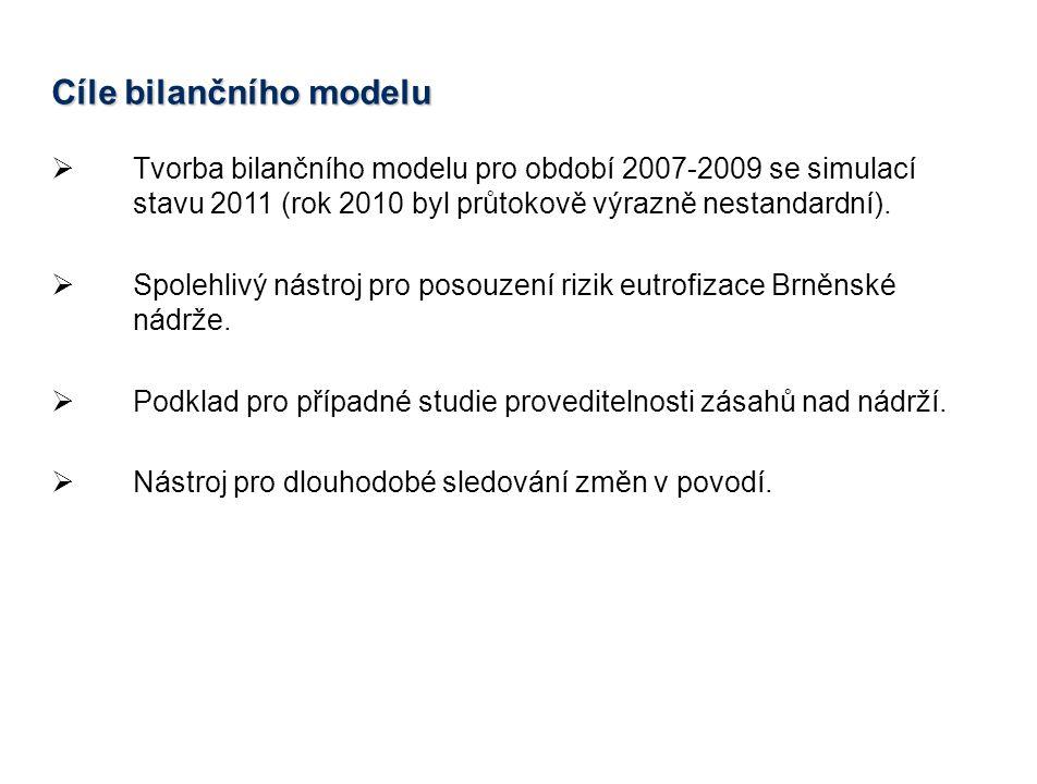 Cíle bilančního modelu  Tvorba bilančního modelu pro období 2007-2009 se simulací stavu 2011 (rok 2010 byl průtokově výrazně nestandardní).  Spolehl