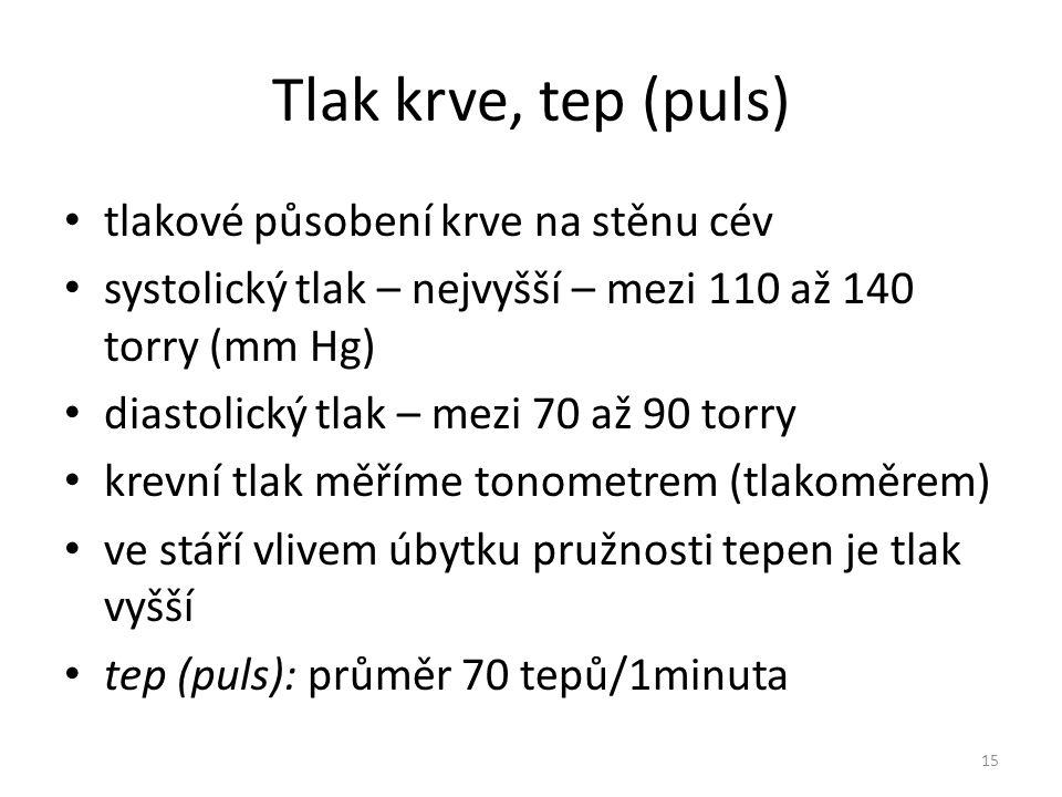 Tlak krve, tep (puls) tlakové působení krve na stěnu cév systolický tlak – nejvyšší – mezi 110 až 140 torry (mm Hg) diastolický tlak – mezi 70 až 90 t