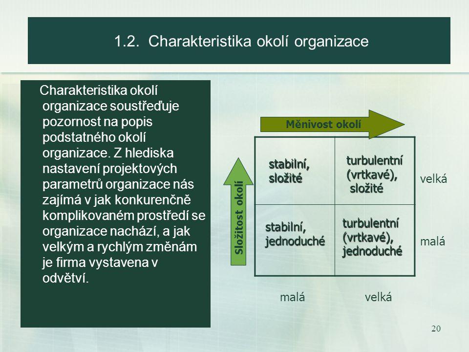 19 1.1. Popis organizace Popis organizace, její situace a současné struktury (při racionalizaci) nebo její cílové podoby (při návrhu nové), se realizu