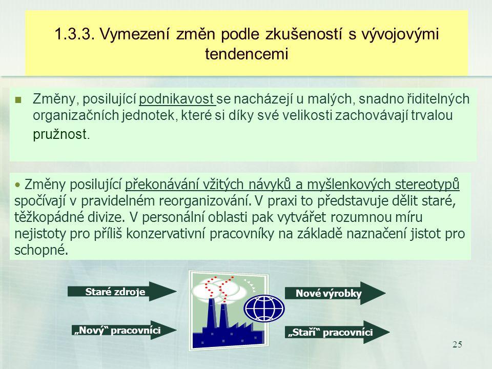 24 Změny posilující stabilitu Stabilita je podporována pravidelností, úsporností, rychlostí reakce na potřeby trhu a kladením důrazu na kvalitu vníman