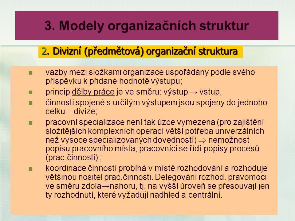 30 Funkcionální organizační struktura- schéma Centralizace rozhodování Jedno nadřízené místo Subordinace procesů odděleních s cílem úseku