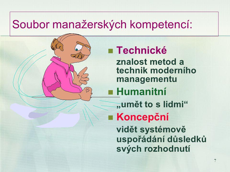 """7 Soubor manažerských kompetencí: Technické znalost metod a technik moderního managementu Humanitní """"umět to s lidmi Koncepční vidět systémově uspořádání důsledků svých rozhodnutí"""