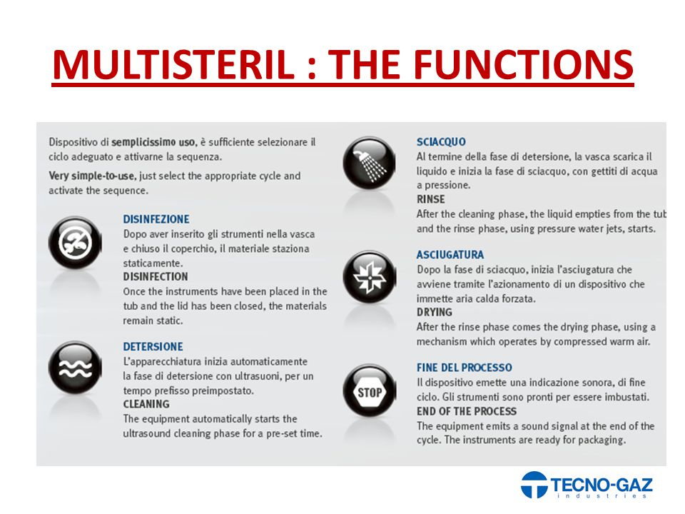 MULTISTERIL : THE FUNCTIONS