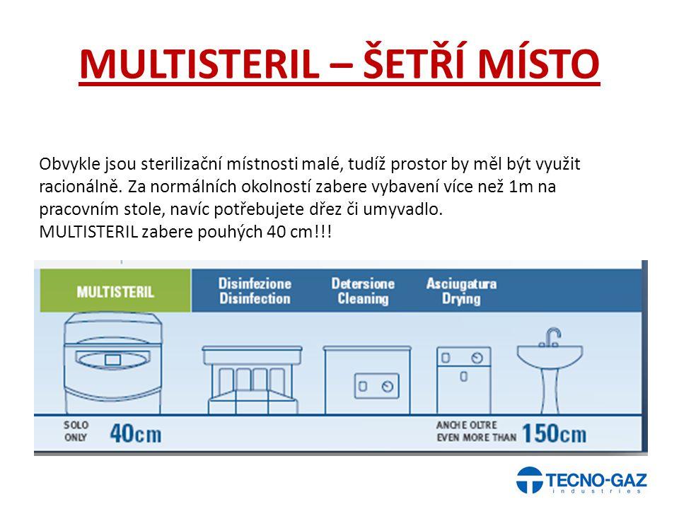 MULTISTERIL – ŠETŘÍ MÍSTO Obvykle jsou sterilizační místnosti malé, tudíž prostor by měl být využit racionálně. Za normálních okolností zabere vybaven