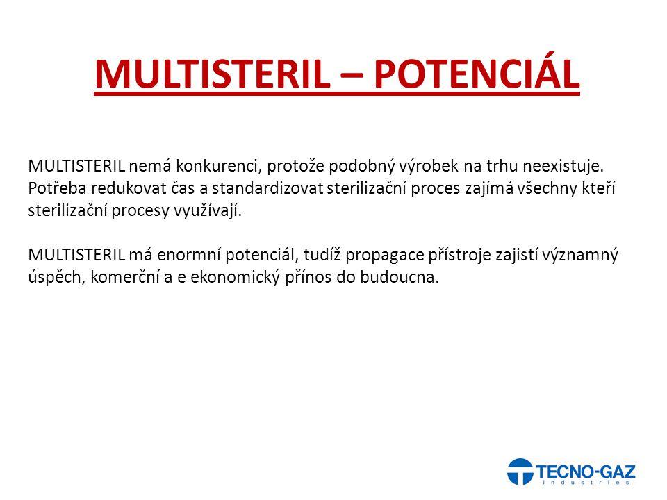 MULTISTERIL – POTENCIÁL MULTISTERIL nemá konkurenci, protože podobný výrobek na trhu neexistuje. Potřeba redukovat čas a standardizovat sterilizační p