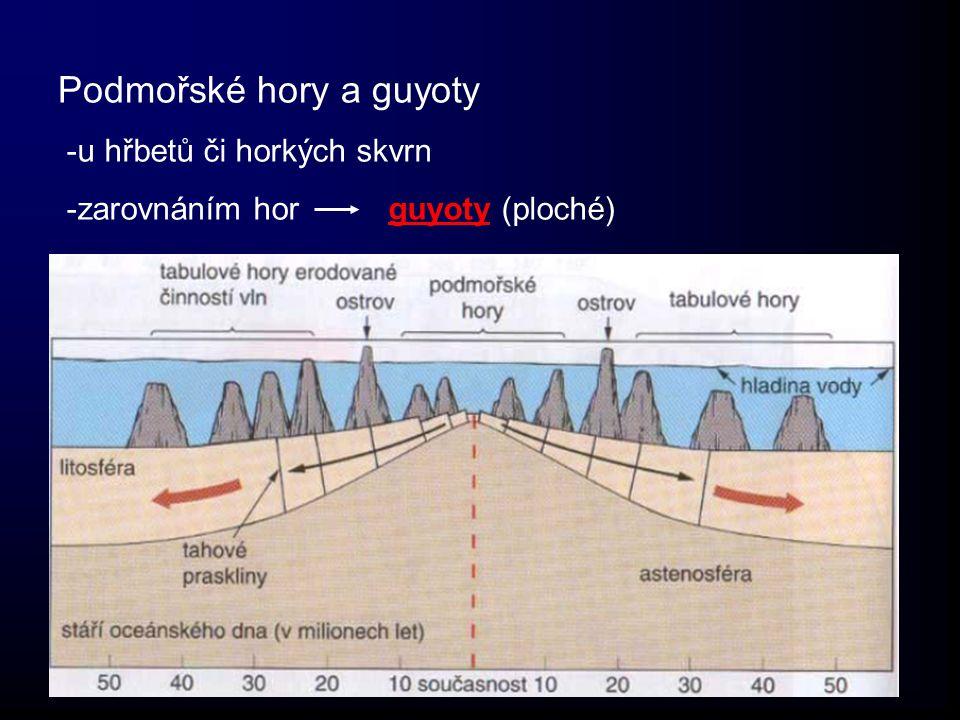 Podmořské hory a guyoty -u hřbetů či horkých skvrn -zarovnáním hor guyoty (ploché)
