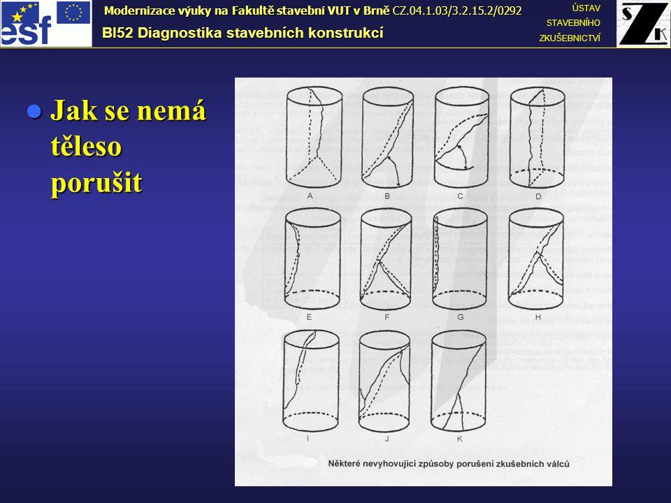 Jak se nemá těleso porušit Jak se nemá těleso porušit BI52 Diagnostika stavebních konstrukcí ÚSTAV STAVEBNÍHO ZKUŠEBNICTVÍ Modernizace výuky na Fakult