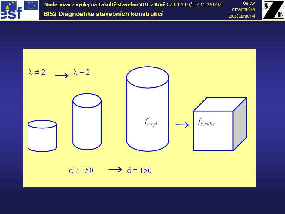 ≠ 2 = 2 d ≠ 150d = 150 f c,cube f c,cyl BI52 Diagnostika stavebních konstrukcí ÚSTAV STAVEBNÍHO ZKUŠEBNICTVÍ Modernizace výuky na Fakultě stavební VUT