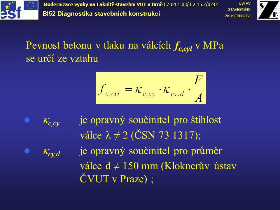 Pevnost betonu v tlaku na válcích f c,cyl v MPa se určí ze vztahu  c,cy je opravný součinitel pro štíhlost válce ≠ 2 (ČSN 73 1317);  cy,d je opravný