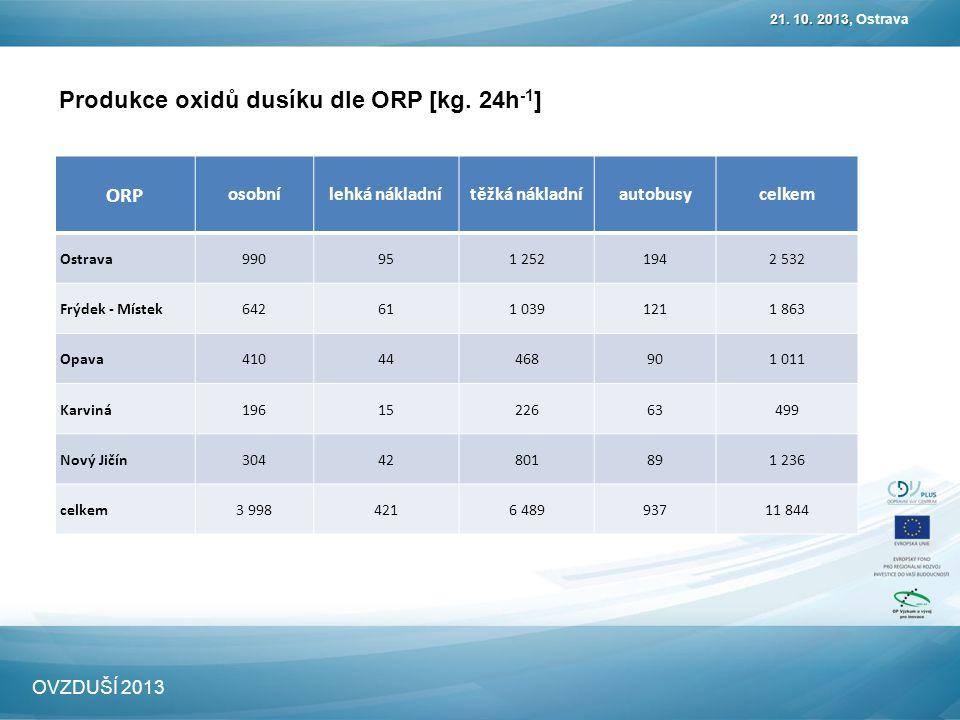 Produkce oxidů dusíku dle ORP [kg. 24h -1 ] 21. 10.