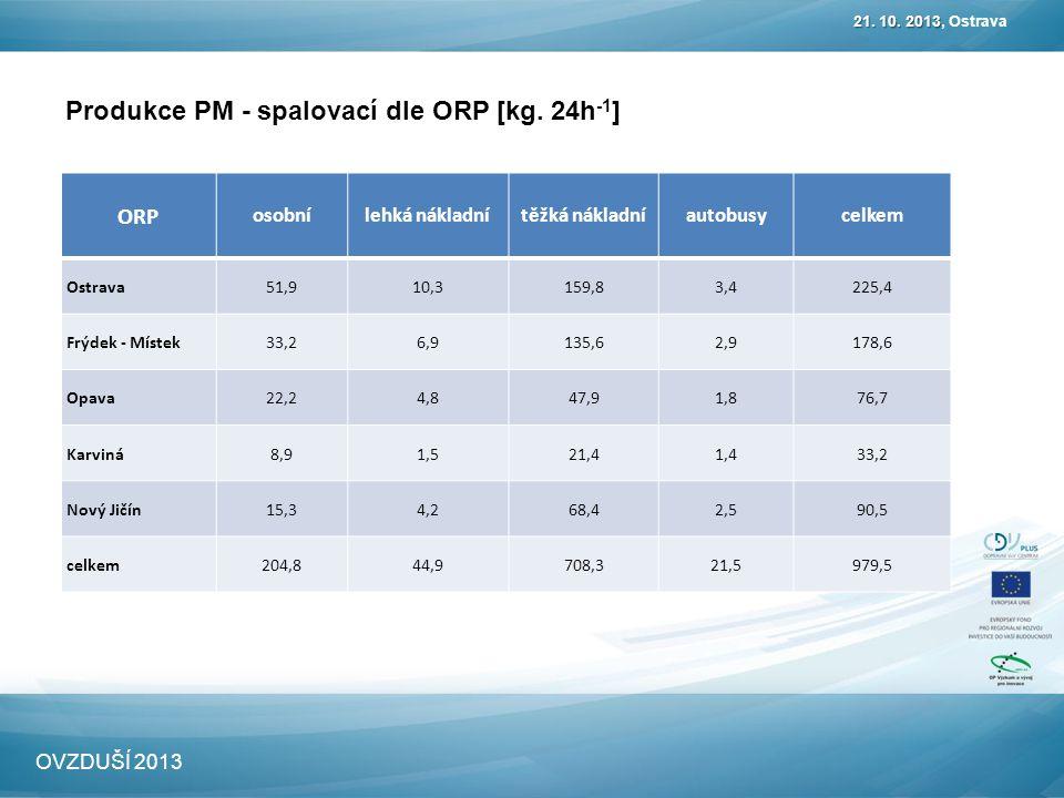 Produkce PM - spalovací dle ORP [kg. 24h -1 ] 21.