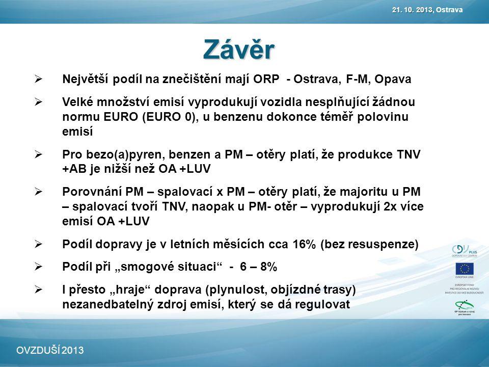"""Závěr  Největší podíl na znečištění mají ORP - Ostrava, F-M, Opava  Velké množství emisí vyprodukují vozidla nesplňující žádnou normu EURO (EURO 0), u benzenu dokonce téměř polovinu emisí  Pro bezo(a)pyren, benzen a PM – otěry platí, že produkce TNV +AB je nižší než OA +LUV  Porovnání PM – spalovací x PM – otěry platí, že majoritu u PM – spalovací tvoří TNV, naopak u PM- otěr – vyprodukují 2x více emisí OA +LUV  Podíl dopravy je v letních měsících cca 16% (bez resuspenze)  Podíl při """"smogové situaci - 6 – 8%  I přesto """"hraje doprava (plynulost, objízdné trasy) nezanedbatelný zdroj emisí, který se dá regulovat 21."""