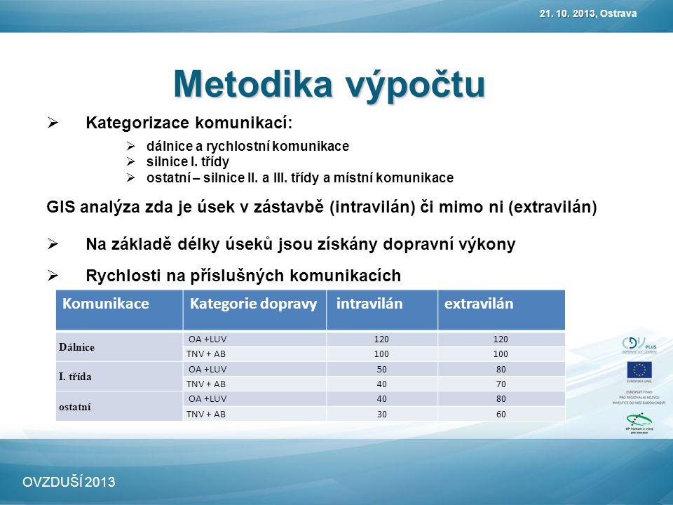 Metodika výpočtu  Kategorizace komunikací:  dálnice a rychlostní komunikace  silnice I.