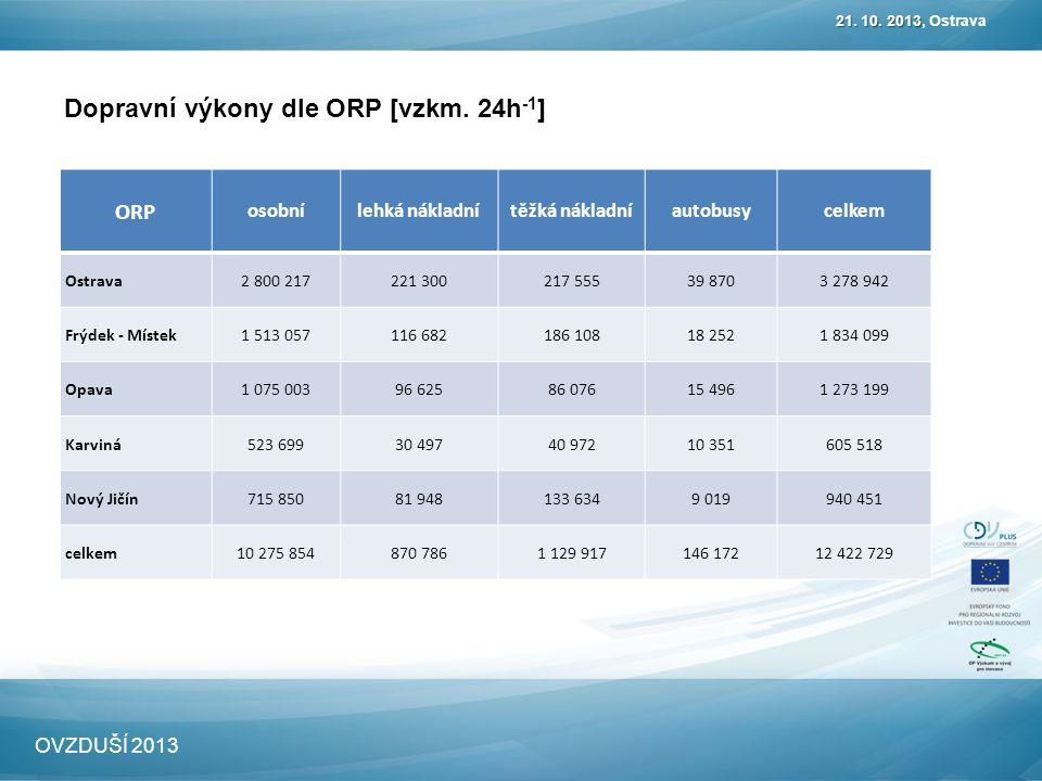 Dopravní výkony dle ORP [vzkm. 24h -1 ] 21. 10. 2013 21.