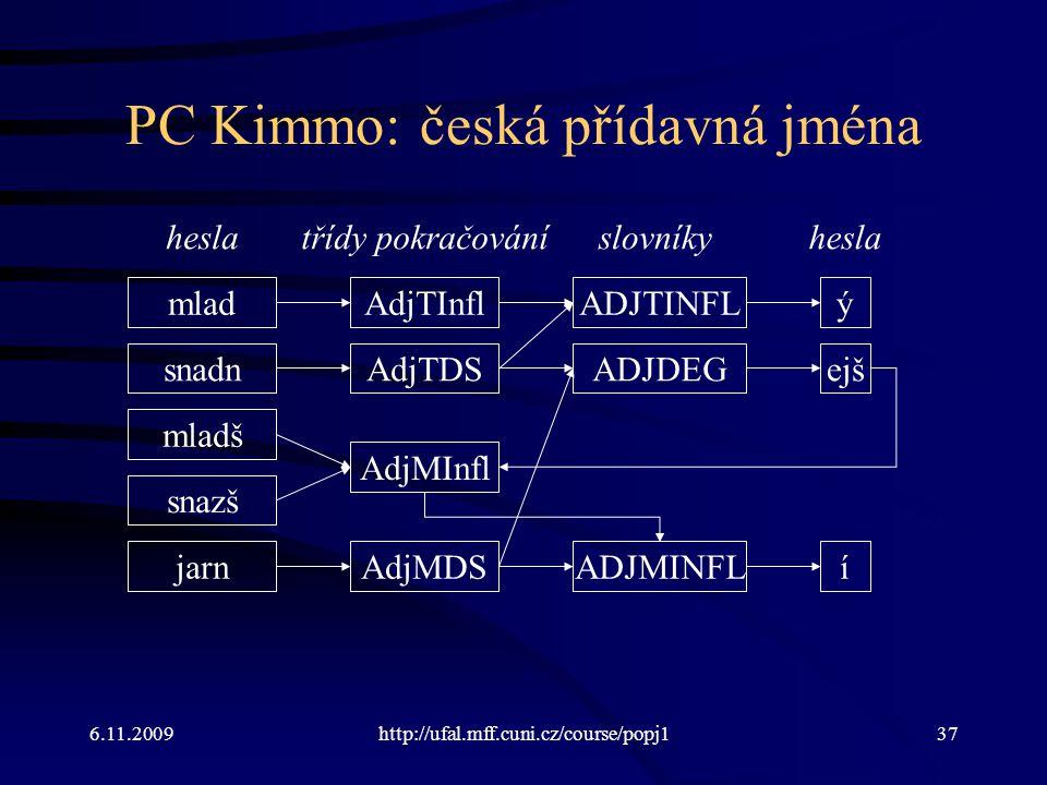 6.11.2009http://ufal.mff.cuni.cz/course/popj137 PC Kimmo: česká přídavná jména mlad snadn mladš snazš jarn AdjTDS AdjMDS ADJTINFLAdjTInfl ADJDEG ý ADJ